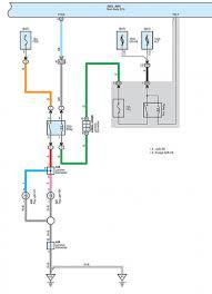 hhr fog lamp wiring diagram wiring diagram libraries 2007 tundra fog light wires diagram wiring diagram third leveltoyota tundra fog light wiring wiring diagram