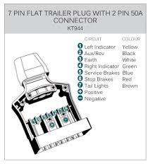 7 Pin Connector Wiring Diagram Free Picture Ford 7 Pin Trailer Wiring Diagram