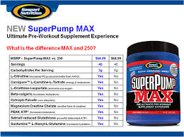 conclusion superpump max
