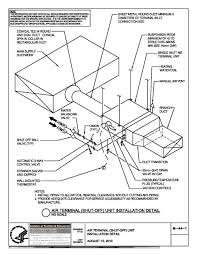 Cool s le detail install punch down block wiring diagram gallery