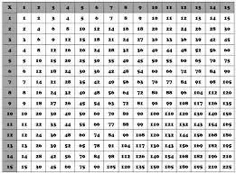 15 Times Table Chart Black Printable Coloring Pages For Kids