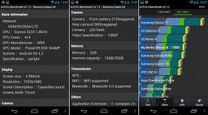 Samsung Galaxy S4 Comparison Chart Samsung Galaxy S4 Specifications Confirmed Via Antutu Benchmark