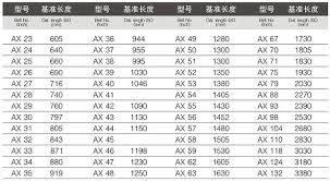 Poly V Belt Size Chart Avx13x992 Auto Poly V Belts Japan Car Engine Fan Belt Transmission Belt Buy Auto Poly V Belts V Belts Japan Car Japan Car Engine Product On