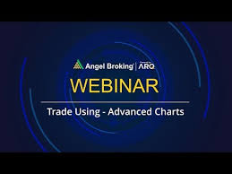 Angel Broking Chart Trade Using Advanced Charts By Mr Amar Singh