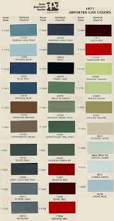 Toyota Ppg Color Code Book Sheets 1971 The Cruiser Pinterest