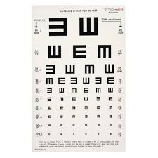 Illuminated Illiterate Eye Chart 10 Foot