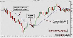 Profitspi Stock Chart Best Indicators For Day Trading Stocks