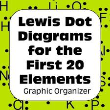 Lewis Structures Lewis Dot Diagrams For The First 20 Elements Valence Electrons