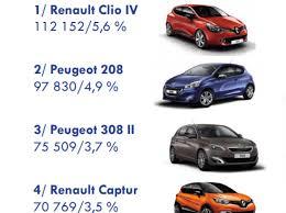 les 10 des voitures les plus vendues en france en 2016