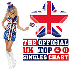 The Official Uk Top 40 Singles Chart 21th April 2017