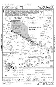 Sfo Runway Chart Are Crossing Restrictions On An Ils Loc Approach Mandatory