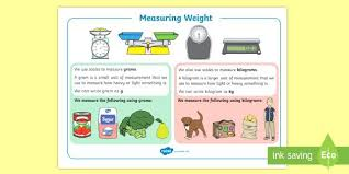 Weight Loss Worksheets Measuring Wieght Weight Monitor Measuring Weight Loss By