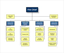 Sample Fire Department Organizational Chart 12 Documents