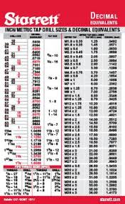 Decimal To Fraction Drill Chart Pinterest