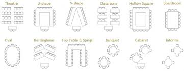 Best Seating Charts For Classroom Management Esl Students Seating Arrangements And Technology
