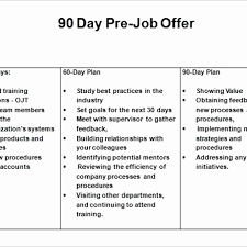 90 Day Action Plan Template Day Action Plan Template Word For Sales