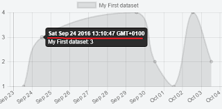 Chart Js Format Tooltip Format X Label On Mouse Hover In Chart Js Stack Overflow