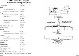Cessna 182 Performance Charts 1964 Cessna 150 Patroller Cessna_182_c182j 1966