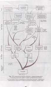КЛИНИЧЕСКАЯ психология pdf Первая психологическая лаборатория была основана Вильгельмом Вундтом в Лейпциге в 1879 г