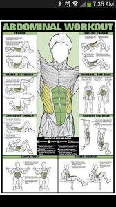 Ab Workout Chart Trening Workout Posters Abdominal