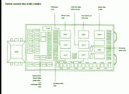 ford e250 fuse box diagram ford fuse box diagram fuse box ford 2002 excursion junction diagram fuse box ford 2002 excursion