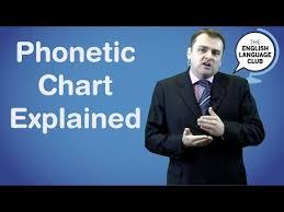 Phonetic Chart Explained Youtube