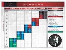 Golf Shaft Flex Chart Golf Driver Shaft Fitting Chart With Flex Guide Plus