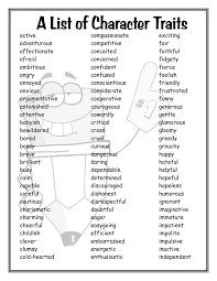17 best ideas about list of positive adjectives 17 best ideas about list of positive adjectives list add emotions list and vocabulary