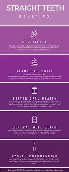 the 25 best teeth straightening ideas on retainer for teeth straightening dreams about teeth and makeup waterproof halal