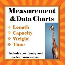 Customary Weight Chart Measurement And Data Conversion Anchor Charts Freebie Tpt
