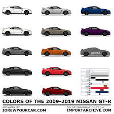 2019 Nissan Color Chart I Drew Almost Every Color Of The Nissan Gt R Nissan
