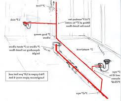shower tub p trap drain drum trap diagram jaiainc with bathtub drum trap drain diagram