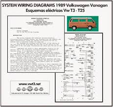 vw t25 wiring diagrams vw wiring diagrams online vwt3 net vw t3 t25 system wiring diagrams