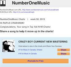 N1m Music Charts Rufus Crabhawk Numberonemusic