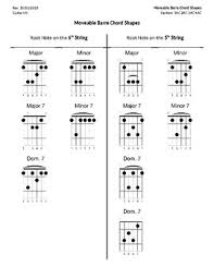 Classroom Guitar Moveable Barre Chord Chart W Chord Diagrams