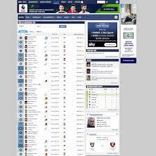 Salernitana rosa aggiornata calendario schede dei giocatori valori di mercato calciomercato statistiche e tanto altro. Lira Tv Salernitana Il Valore Della Rosa E Da Play Off