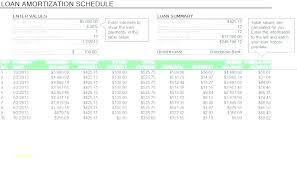 Car Loan Amortization Table Loan Amortization Schedule Amortization Table Template Loan
