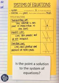 systems of equations inb pageteaching systems of equations in algebra can be fun these interactive
