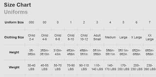 Century Martial Arts Uniform Size Chart Adidas Taekwondo Sparring Gear Sizing Chart Adidas