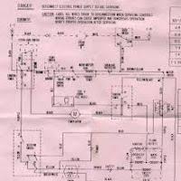 hotpoint washer wiring diagram wiring diagram hotpoint washer wiring diagram
