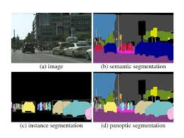 Image Recognition Current Challenges And Emerging