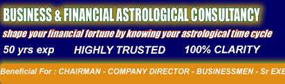 Business Astrology Chart Astrology Chart Reading For Business Financial Aspect