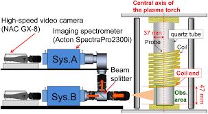fundamental study of ti feedstock evaporation and the precursor figure standard high resolution