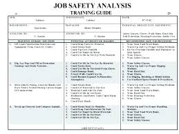 Job Hazard Analysis Worksheet Job Safety Analysis Worksheet Best Of Sample Template Worksafe Nz