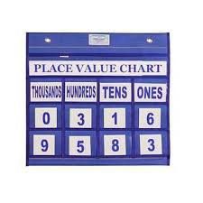 Hundreds Tens Ones Pocket Chart Place Value Kinder Pocket Chart On Carousell