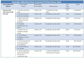 There are many ways that you could explain your key strengths for the receptionist. Administrative Assistant Performance Goals Examples
