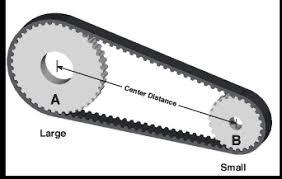 Browning Pulley Size Chart Timing Belt Calculator Belt Length Calculator B B