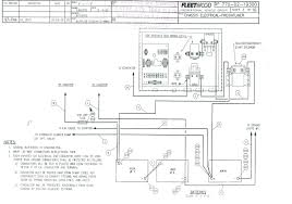 2007 freightliner fuse panel diagram wiring diagram database freightliner fuse box
