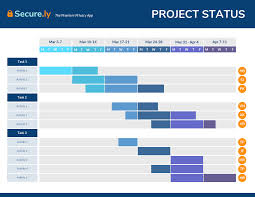 Gantt Chart Project Template Daily Project Status Gantt Chart Template