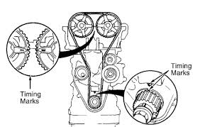 Astounding mazda mx 6 engine diagram pictures best image wire